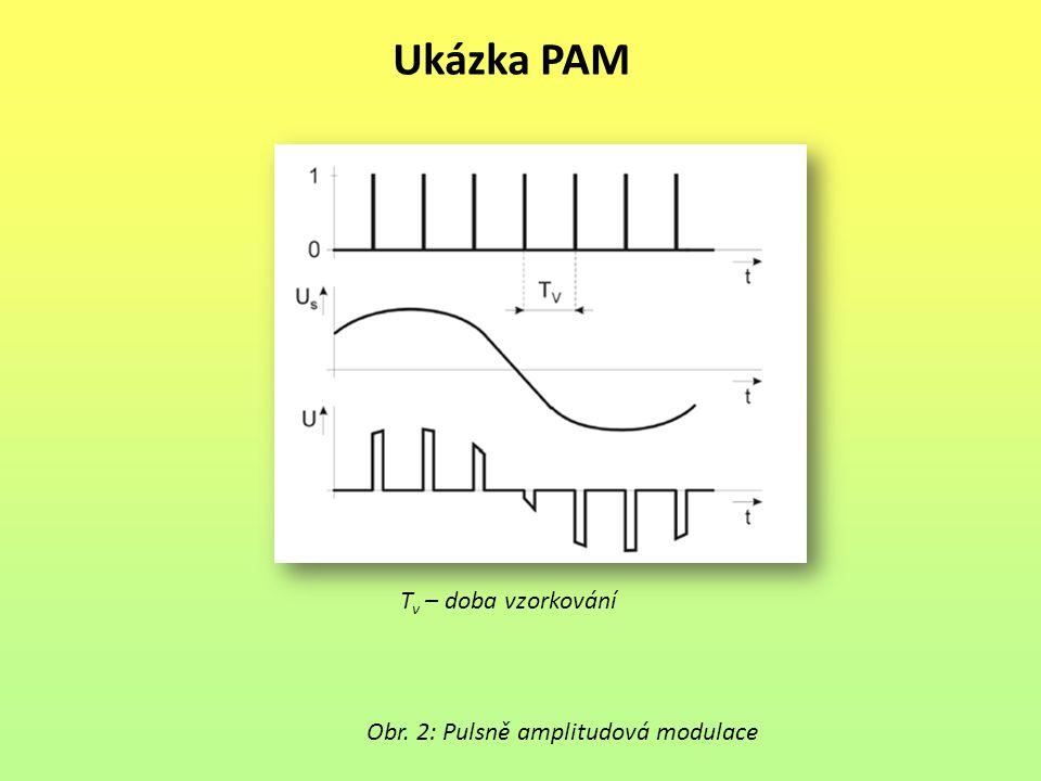 Ukázka PAM Obr. 2: Pulsně amplitudová modulace T v – doba vzorkování