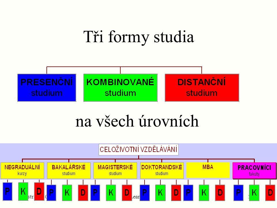 Ostrava 2001eLearning16 Tři formy studia na všech úrovních