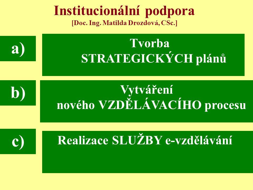 Ostrava 2001eLearning18 Institucionální podpora [Doc.