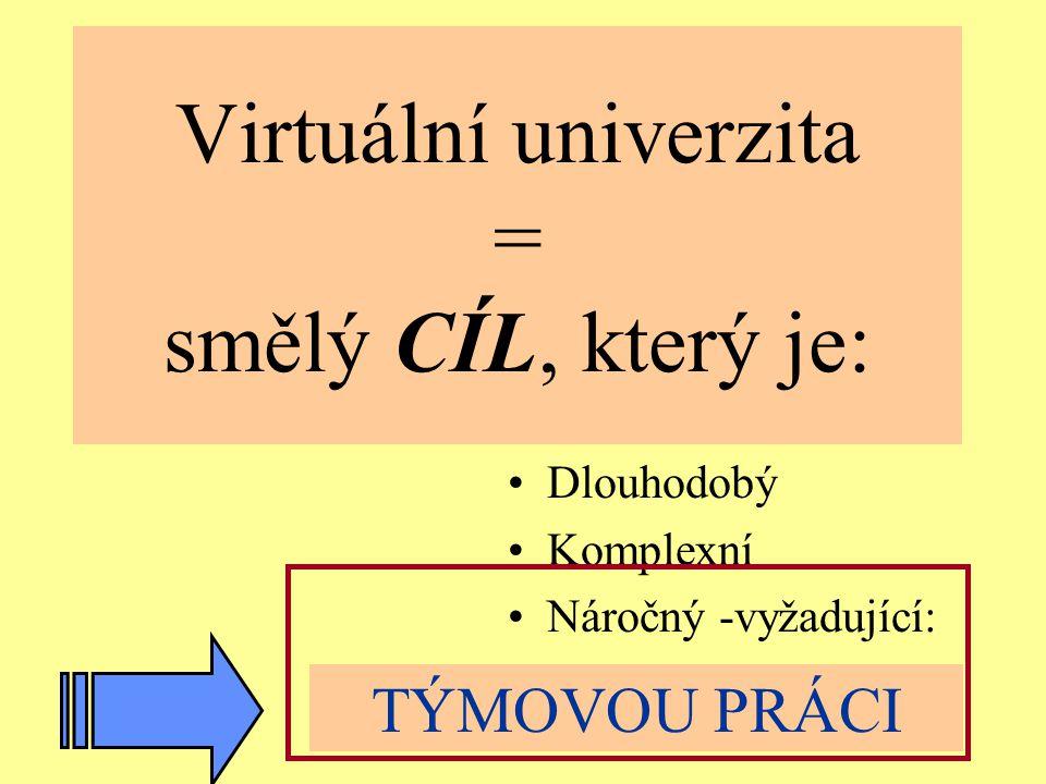 Ostrava 2001eLearning2 Virtuální univerzita = smělý CÍL, který je: Dlouhodobý Komplexní Náročný -vyžadující: TÝMOVOU PRÁCI