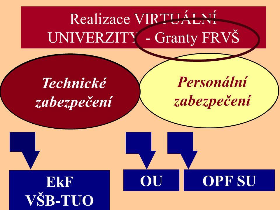 Ostrava 2001eLearning20 Realizace VIRTUÁLNÍ UNIVERZITY - Granty FRVŠ OU Technické zabezpečení OPF SU Personální zabezpečení EkF VŠB-TUO Technické zabezpečení