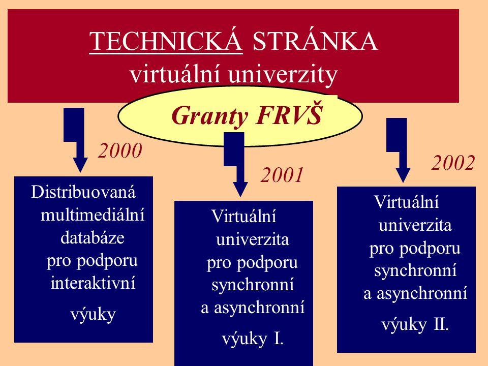Ostrava 2001eLearning21 TECHNICKÁ STRÁNKA virtuální univerzity Granty FRVŠ Distribuovaná multimediální databáze pro podporu interaktivní výuky 2000 Virtuální univerzita pro podporu synchronní a asynchronní výuky II.