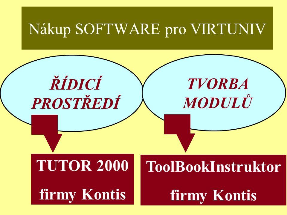 Ostrava 2001eLearning23 Nákup SOFTWARE pro VIRTUNIV ŘÍDICÍ PROSTŘEDÍ TVORBA MODULŮ ToolBookInstruktor firmy Kontis TUTOR 2000 firmy Kontis