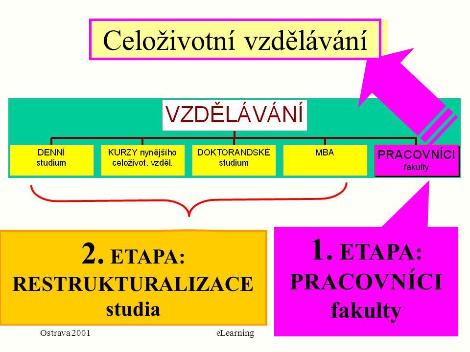 Ostrava 2001eLearning30 Celoživotní vzdělávání 2. ETAPA: RESTRUKTURALIZACE studia 1.