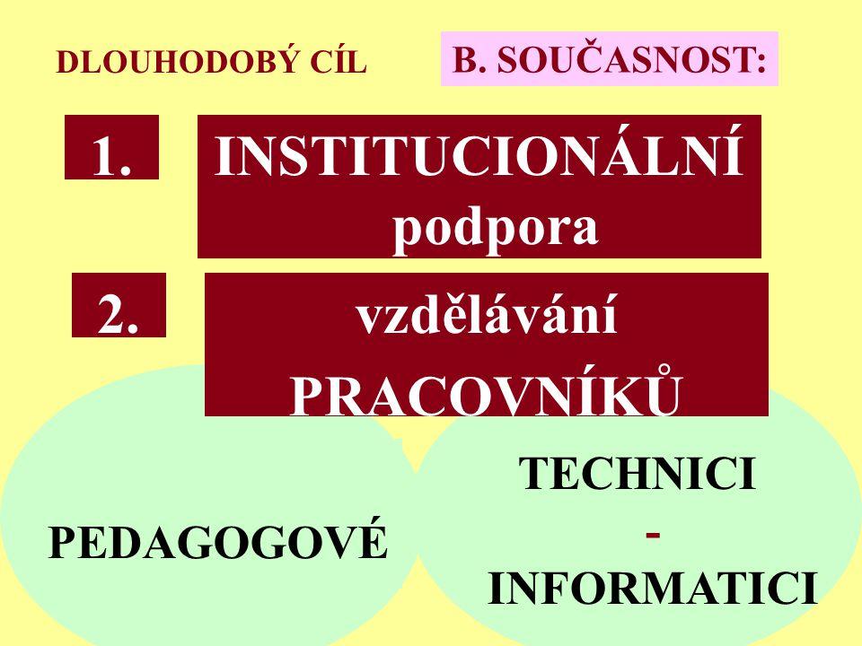 Ostrava 2001eLearning37 DLOUHODOBÝ CÍL B.