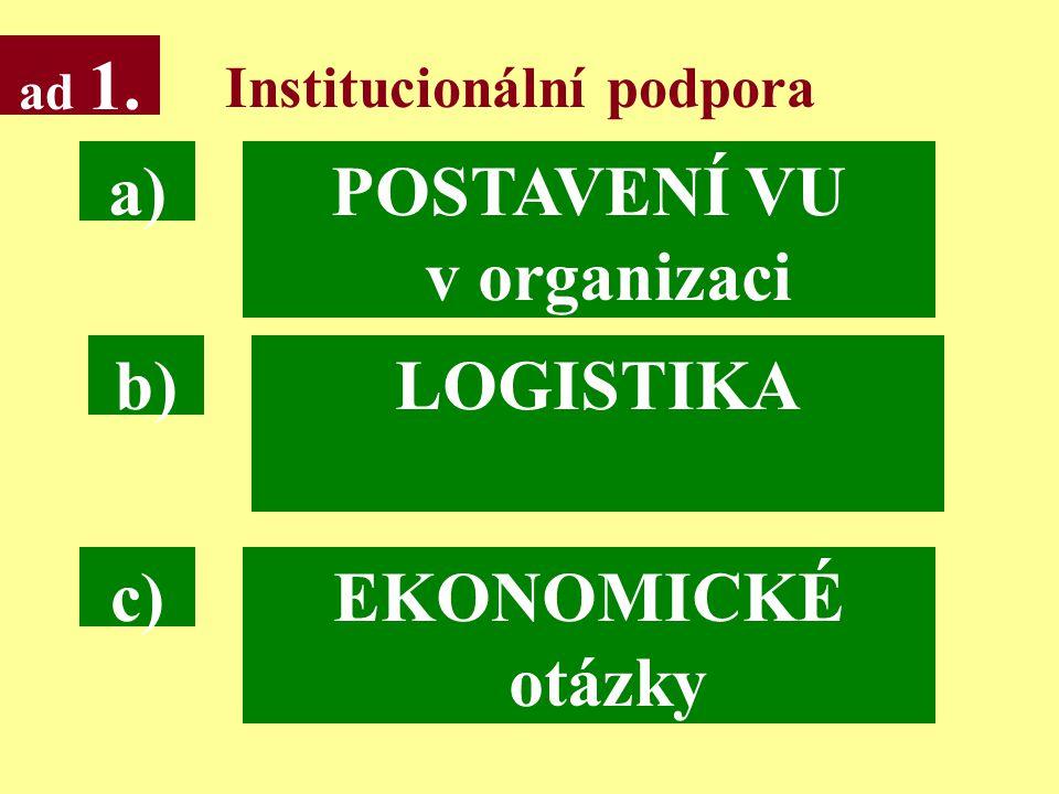 Ostrava 2001eLearning38 Institucionální podpora POSTAVENÍ VU v organizaci a) LOGISTIKAb) EKONOMICKÉ otázky c) ad 1.