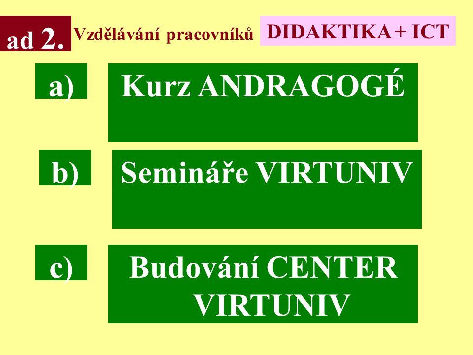 Ostrava 2001eLearning39 Vzdělávání pracovníků DIDAKTIKA + ICT Kurz ANDRAGOGÉa) Semináře VIRTUNIVb) Budování CENTER VIRTUNIV c) ad 2.