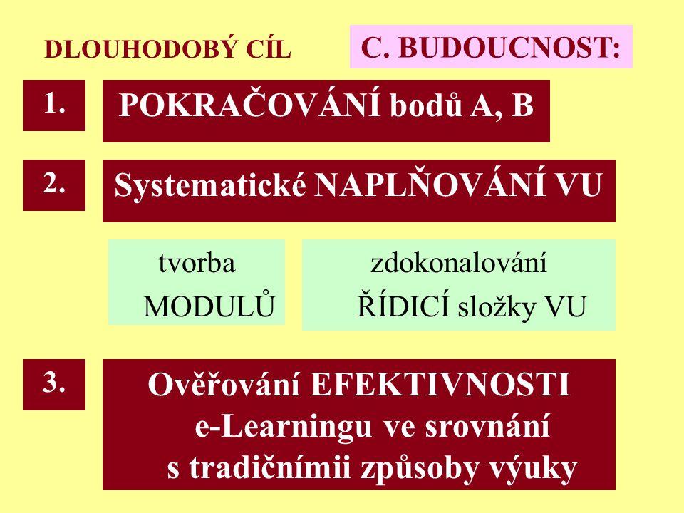 Ostrava 2001eLearning40 DLOUHODOBÝ CÍL C. BUDOUCNOST: tvorba MODULŮ POKRAČOVÁNÍ bodů A, B 1.