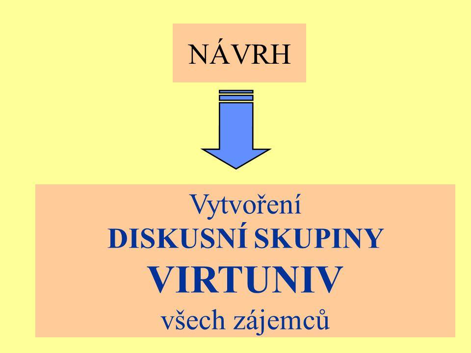 Ostrava 2001eLearning45 NÁVRH Vytvoření DISKUSNÍ SKUPINY VIRTUNIV všech zájemců