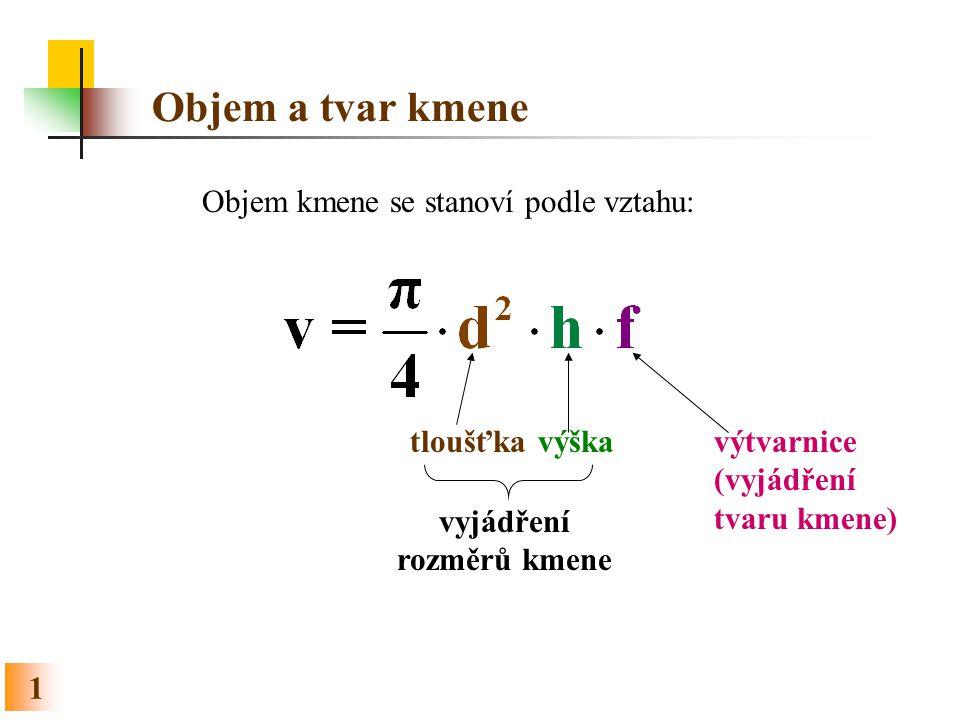 1 Objem a tvar kmene Objem kmene se stanoví podle vztahu: tloušťkavýškavýtvarnice (vyjádření tvaru kmene) vyjádření rozměrů kmene