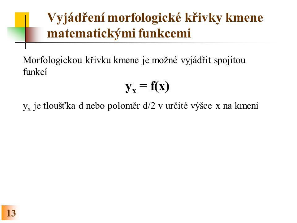 13 Vyjádření morfologické křivky kmene matematickými funkcemi Morfologickou křivku kmene je možné vyjádřit spojitou funkcí y x = f(x) y x je tloušťka