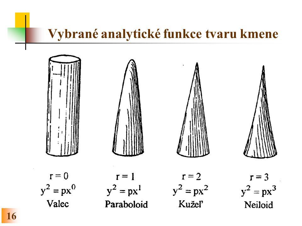 16 Vybrané analytické funkce tvaru kmene