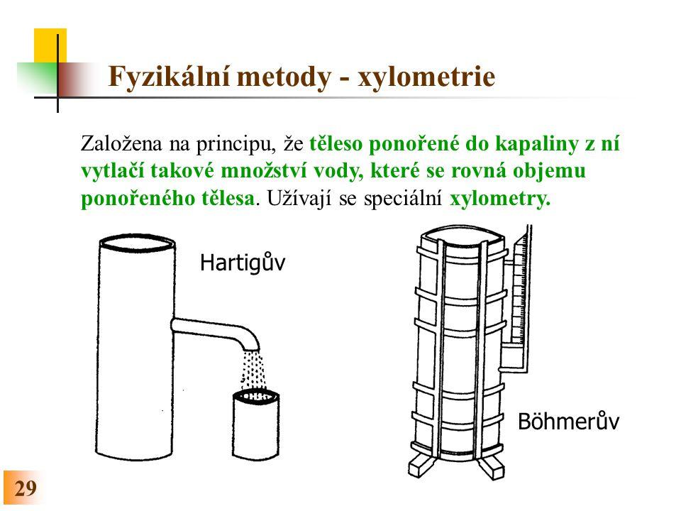 29 Fyzikální metody - xylometrie Založena na principu, že těleso ponořené do kapaliny z ní vytlačí takové množství vody, které se rovná objemu ponořen