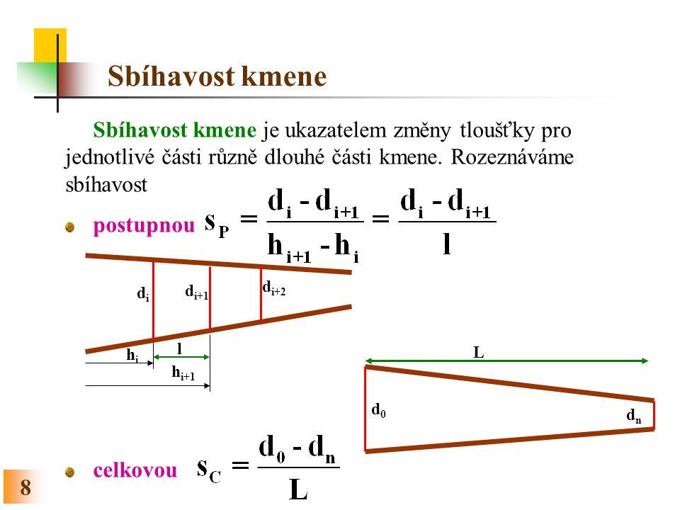 Sbíhavost kmene je ukazatelem změny tloušťky pro jednotlivé části různě dlouhé části kmene. Rozeznáváme sbíhavost postupnou celkovou d0d0 dndn L 8 Sbí