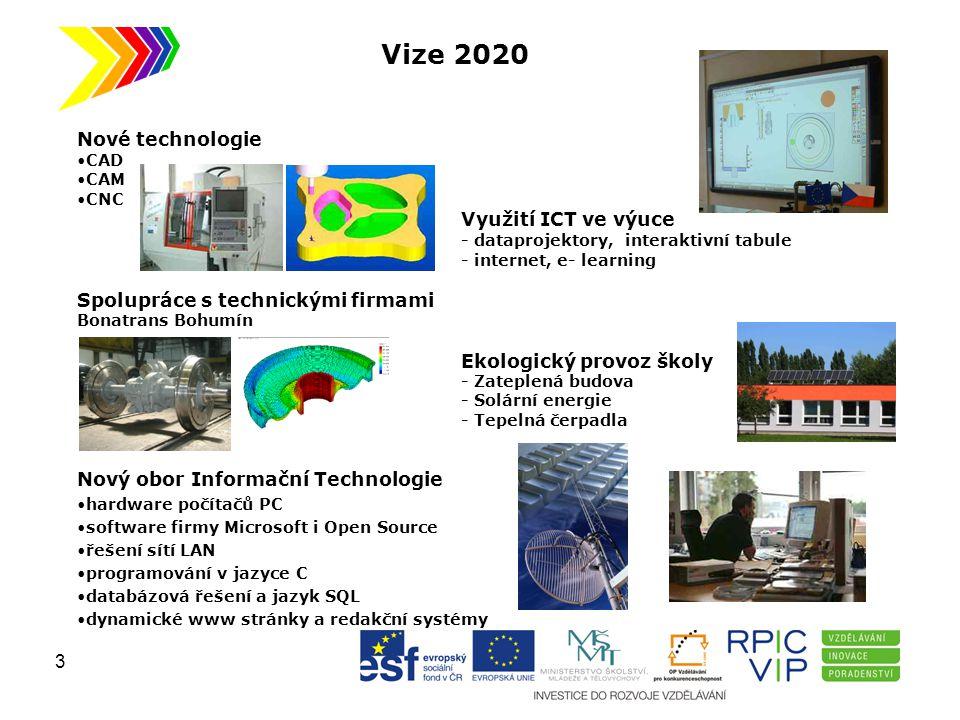 Vize 2020 Nové technologie CAD CAM CNC Využití ICT ve výuce - dataprojektory, interaktivní tabule - internet,e- learning Spolupráce s technickými firm