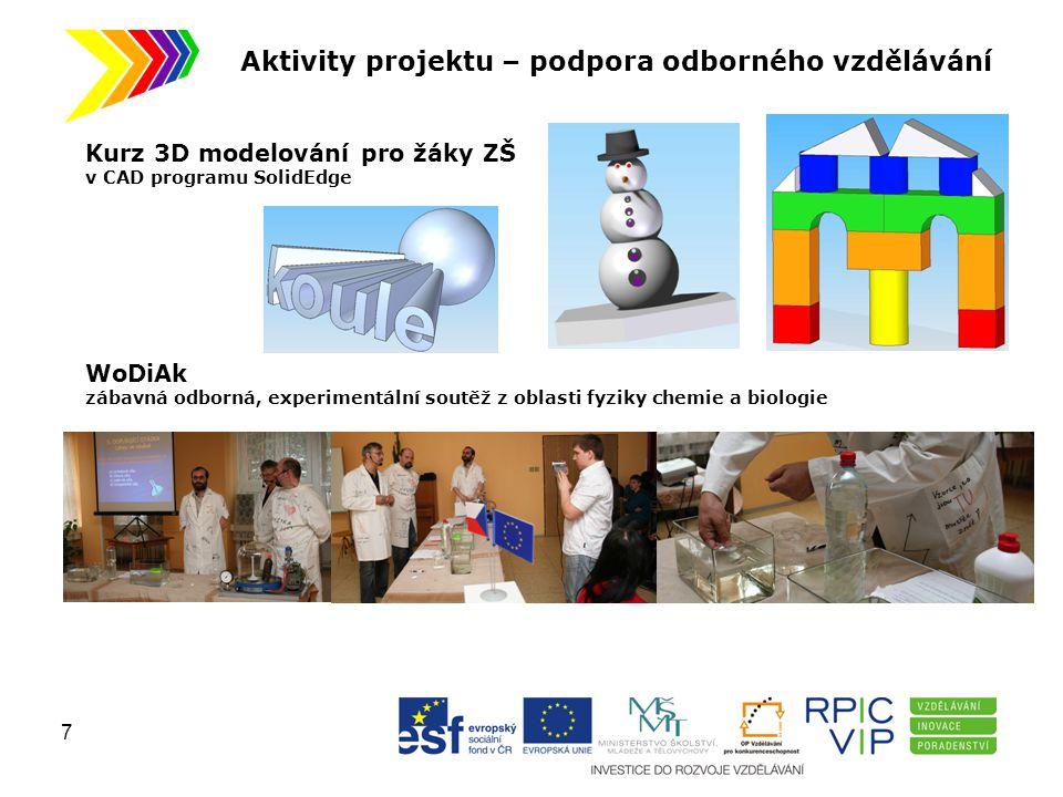 Aktivity projektu – podpora odborného vzdělávání Kurz 3D modelování pro žáky ZŠ v CAD programu SolidEdge WoDiAk zábavná odborná, experimentální soutěž