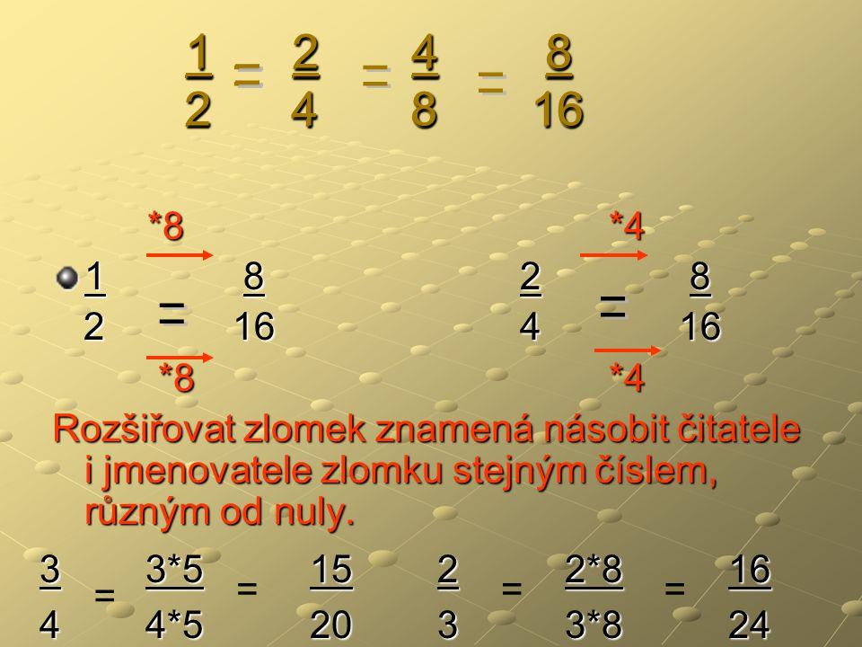 1 2 4 8 2 4 8 16 1 2 4 8 2 4 8 16 *8 *4 *8 *4 1 8 2 8 2 16 4 16 2 16 4 16 *8 *4 *8 *4 Rozšiřovat zlomek znamená násobit čitatele i jmenovatele zlomku