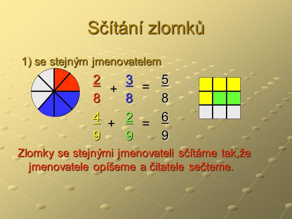 Sčítání zlomků 1) se stejným jmenovatelem 1) se stejným jmenovatelem 2 3 5 2 3 5 8 8 8 8 8 8 4 2 6 4 2 6 9 9 9 9 9 9 Zlomky se stejnými jmenovateli sč