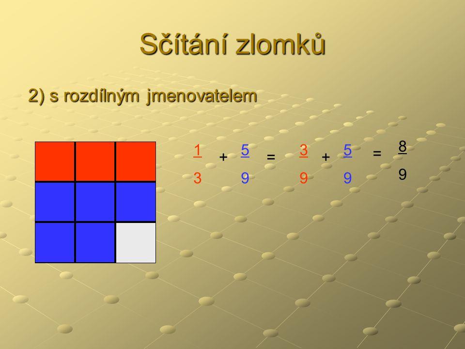 Sčítání zlomků 2) s rozdílným jmenovatelem 1313 += 3939 5959 5959 + = 8989