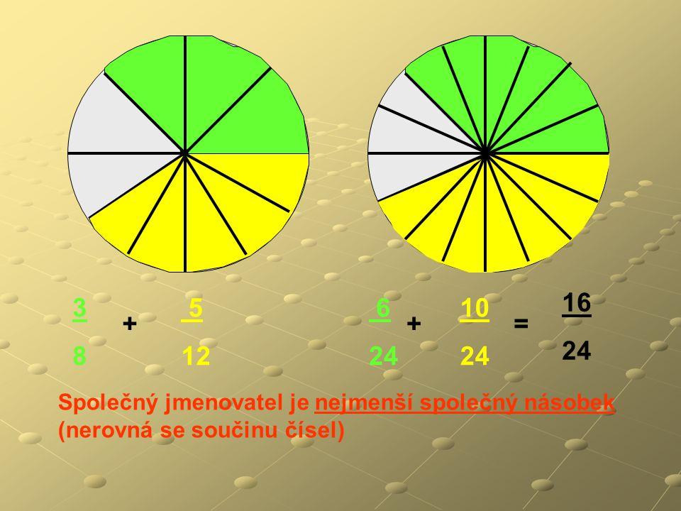 3838 + 5 12 6 24 10 24 16 24 += Společný jmenovatel je nejmenší společný násobek (nerovná se součinu čísel)