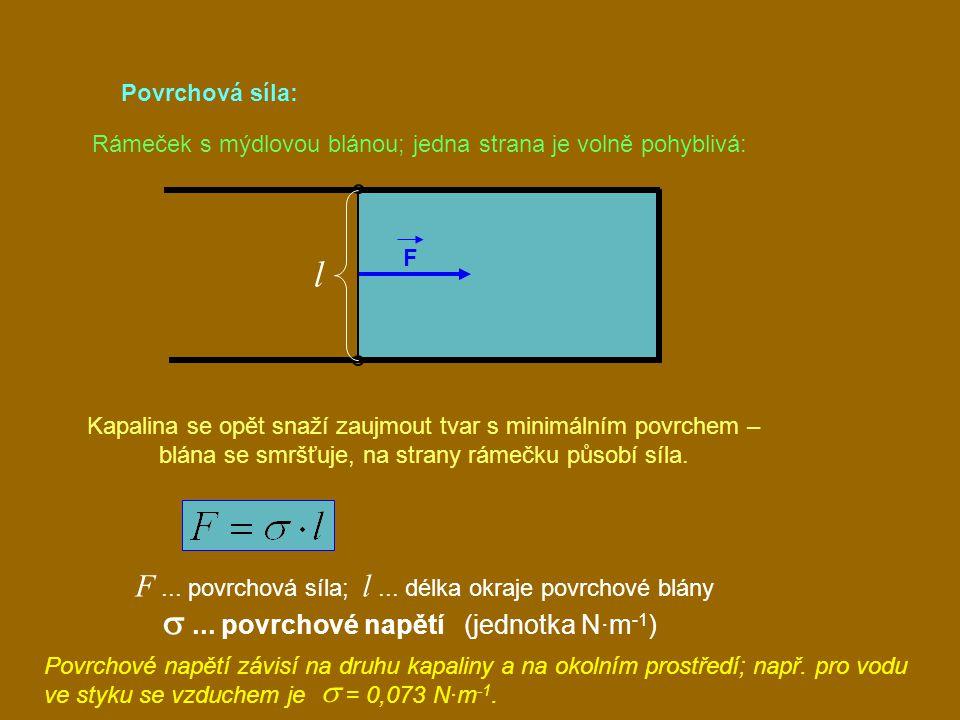 Povrchová síla: Rámeček s mýdlovou blánou; jedna strana je volně pohyblivá: Kapalina se opět snaží zaujmout tvar s minimálním povrchem – blána se smrš