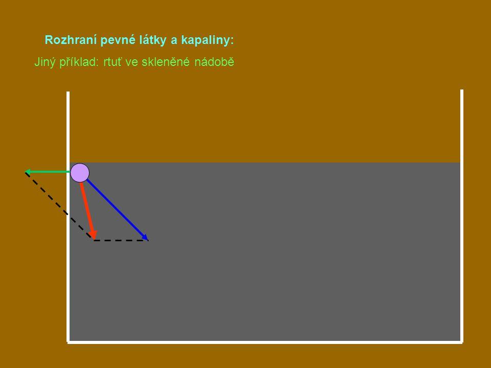 Rozhraní pevné látky a kapaliny: Jiný příklad: rtuť ve skleněné nádobě