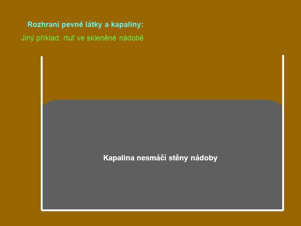 Rozhraní pevné látky a kapaliny: Jiný příklad: rtuť ve skleněné nádobě Kapalina nesmáčí stěny nádoby