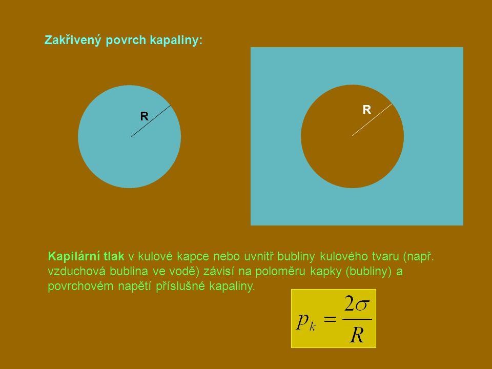 Zakřivený povrch kapaliny: R R Kapilární tlak v kulové kapce nebo uvnitř bubliny kulového tvaru (např. vzduchová bublina ve vodě) závisí na poloměru k