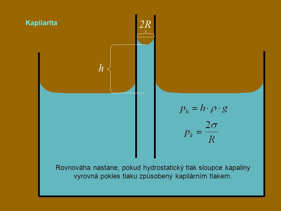 Kapilarita Rovnováha nastane, pokud hydrostatický tlak sloupce kapaliny vyrovná pokles tlaku způsobený kapilárním tlakem. h 2R