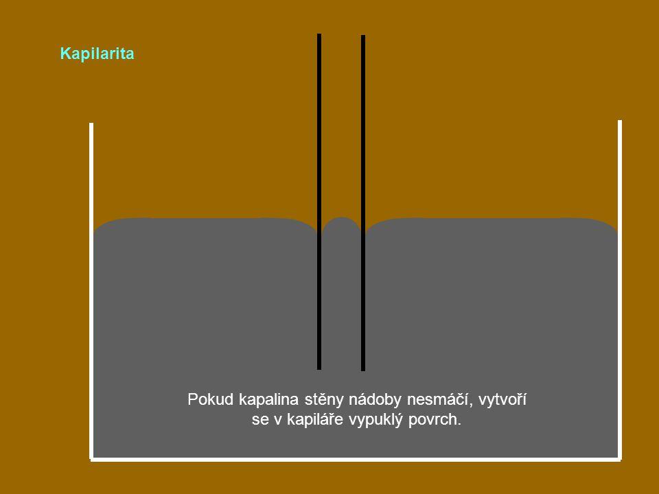 Pokud kapalina stěny nádoby nesmáčí, vytvoří se v kapiláře vypuklý povrch. Kapilarita