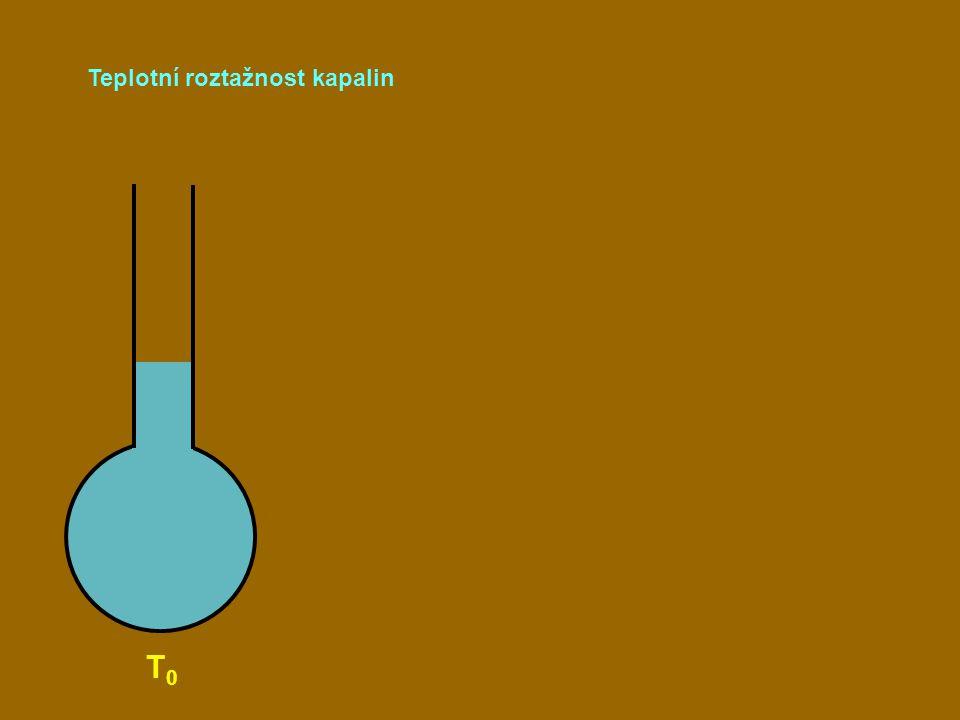 Teplotní roztažnost kapalin T0T0