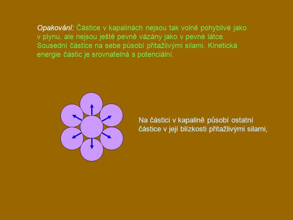 Na částici v kapalině působí ostatní částice v její blízkosti přitažlivými silami,