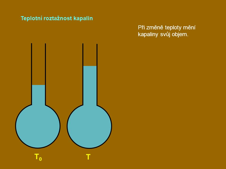 T0T0 T Při změně teploty mění kapaliny svůj objem.