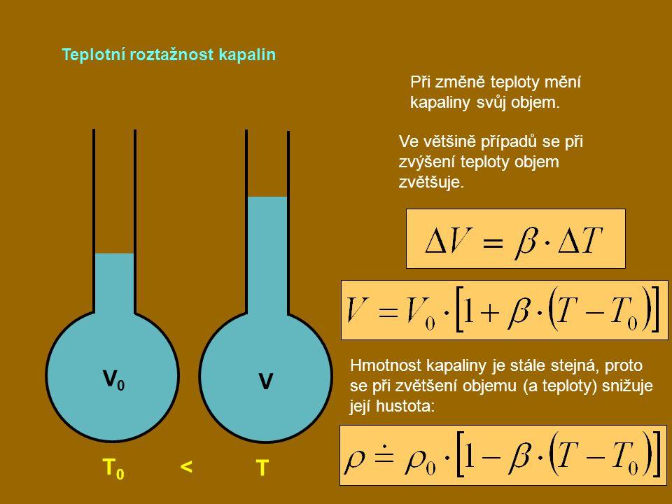 Teplotní roztažnost kapalin T 0 < T Při změně teploty mění kapaliny svůj objem. Ve většině případů se při zvýšení teploty objem zvětšuje. V0V0 V Hmotn