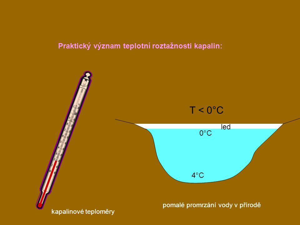 kapalinové teploměry pomalé promrzání vody v přírodě T < 0°C 0°C 4°C led