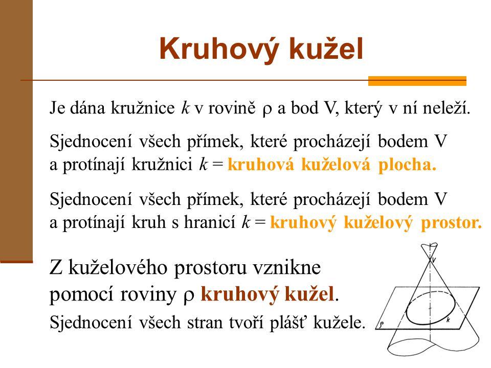 Sjednocení všech přímek, které procházejí bodem V a protínají kruh s hranicí k = Sjednocení všech přímek, které procházejí bodem V a protínají kružnici k = Kruhový kužel kruhová kuželová plocha.