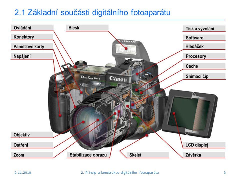 2.11.20102. Princip a konstrukce digitálního fotoaparátu3 2.1 Základní součásti digitálního fotoaparátu