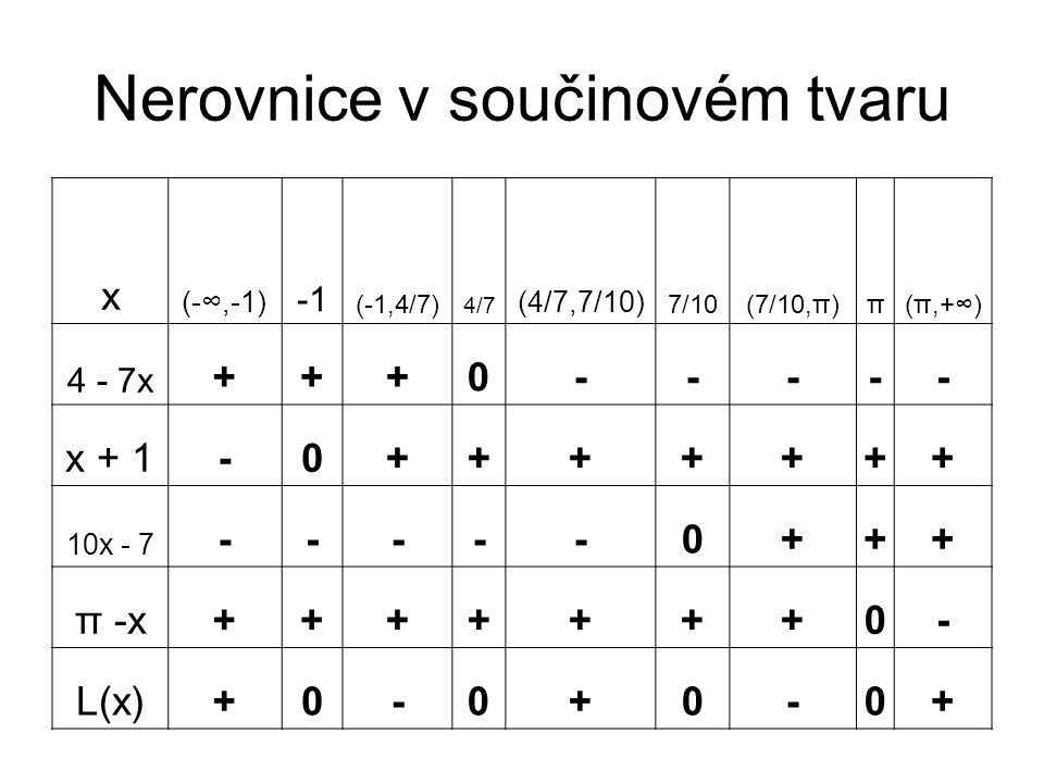 Nerovnice v součinovém tvaru x (-∞,-1) (-1,4/7) 4/7 (4/7,7/10) 7/10(7/10,π)π(π,+∞) 4 - 7x +++0----- x + 1-0+++++++ 10x - 7 -----0+++ π -x+++++++0- L(x