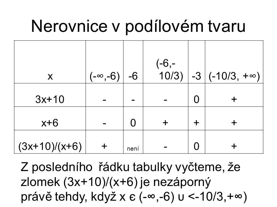 Nerovnice v podílovém tvaru x(-∞,-6)-6 (-6,- 10/3)-3(-10/3, +∞) 3x+10---0+ x+6-0+++ (3x+10)/(x+6)+ není -0+ Z posledního řádku tabulky vyčteme, že zlo