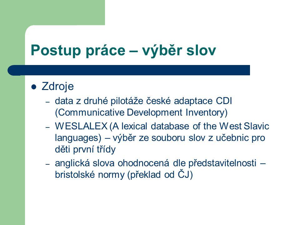 Postup práce – výběr slov Zdroje – data z druhé pilotáže české adaptace CDI (Communicative Development Inventory) – WESLALEX (A lexical database of th