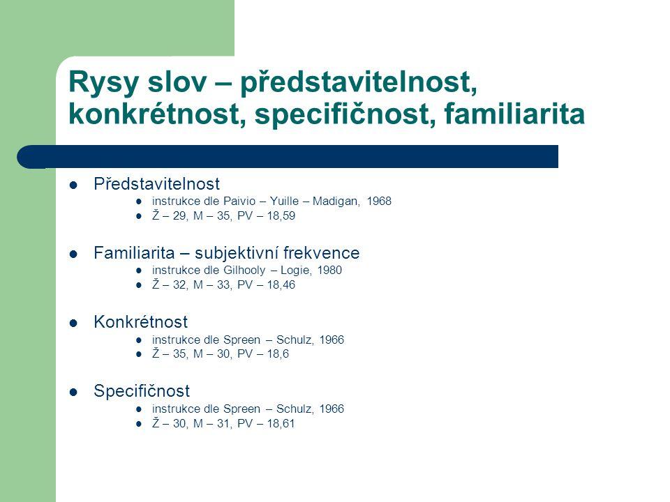 Rysy slov – představitelnost, konkrétnost, specifičnost, familiarita Představitelnost instrukce dle Paivio – Yuille – Madigan, 1968 Ž – 29, M – 35, PV