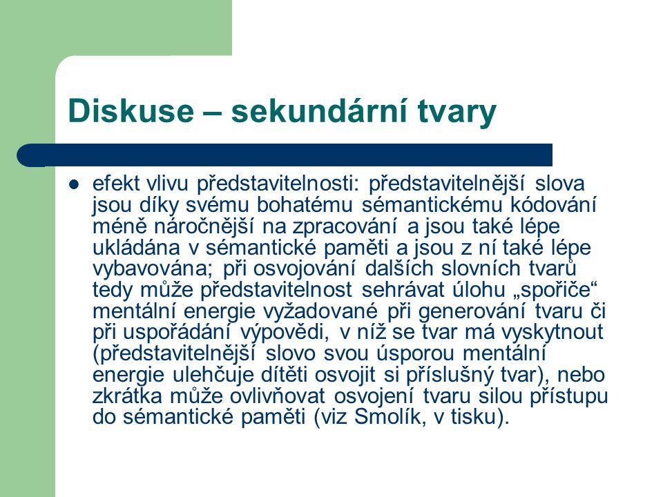 """Diskuse – sekundární tvary efekt vlivu představitelnosti: představitelnější slova jsou díky svému bohatému sémantickému kódování méně náročnější na zpracování a jsou také lépe ukládána v sémantické paměti a jsou z ní také lépe vybavována; při osvojování dalších slovních tvarů tedy může představitelnost sehrávat úlohu """"spořiče mentální energie vyžadované při generování tvaru či při uspořádání výpovědi, v níž se tvar má vyskytnout (představitelnější slovo svou úsporou mentální energie ulehčuje dítěti osvojit si příslušný tvar), nebo zkrátka může ovlivňovat osvojení tvaru silou přístupu do sémantické paměti (viz Smolík, v tisku)."""