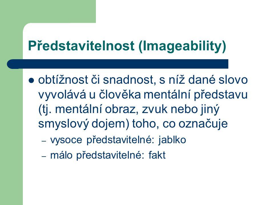 Představitelnost (Imageability) obtížnost či snadnost, s níž dané slovo vyvolává u člověka mentální představu (tj. mentální obraz, zvuk nebo jiný smys
