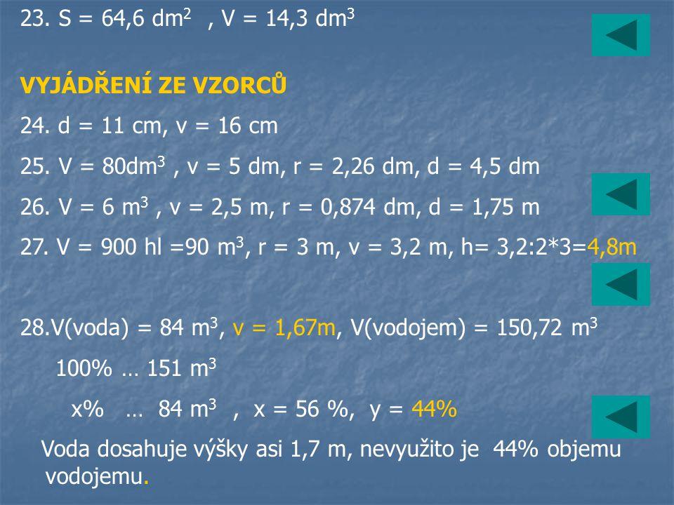23. S = 64,6 dm 2, V = 14,3 dm 3 VYJÁDŘENÍ ZE VZORCŮ 24. d = 11 cm, v = 16 cm 25. V = 80dm 3, v = 5 dm, r = 2,26 dm, d = 4,5 dm 26. V = 6 m 3, v = 2,5