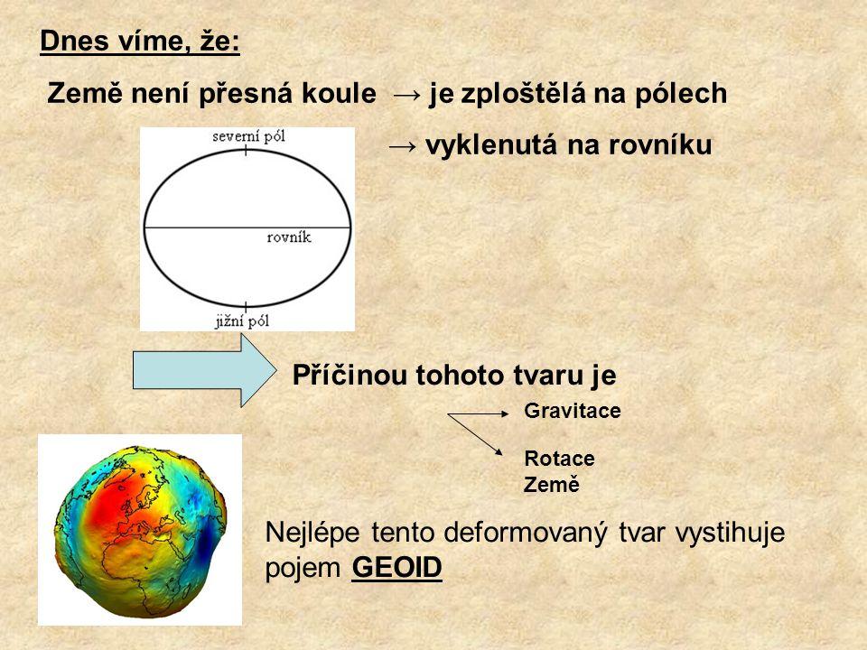 Dnes víme, že: Země není přesná koule → je zploštělá na pólech → vyklenutá na rovníku Příčinou tohoto tvaru je Gravitace Rotace Země Nejlépe tento def