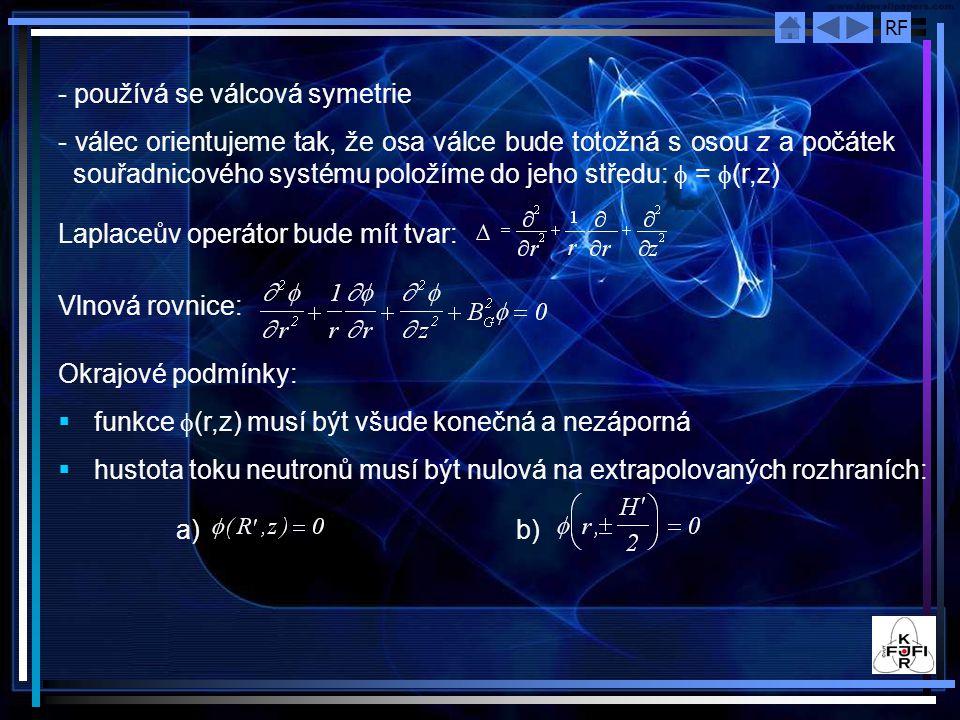 RF - používá se válcová symetrie - válec orientujeme tak, že osa válce bude totožná s osou z a počátek souřadnicového systému položíme do jeho středu:  =  (r,z) Laplaceův operátor bude mít tvar: Vlnová rovnice: Okrajové podmínky:  funkce  (r,z) musí být všude konečná a nezáporná  hustota toku neutronů musí být nulová na extrapolovaných rozhraních: a) b)