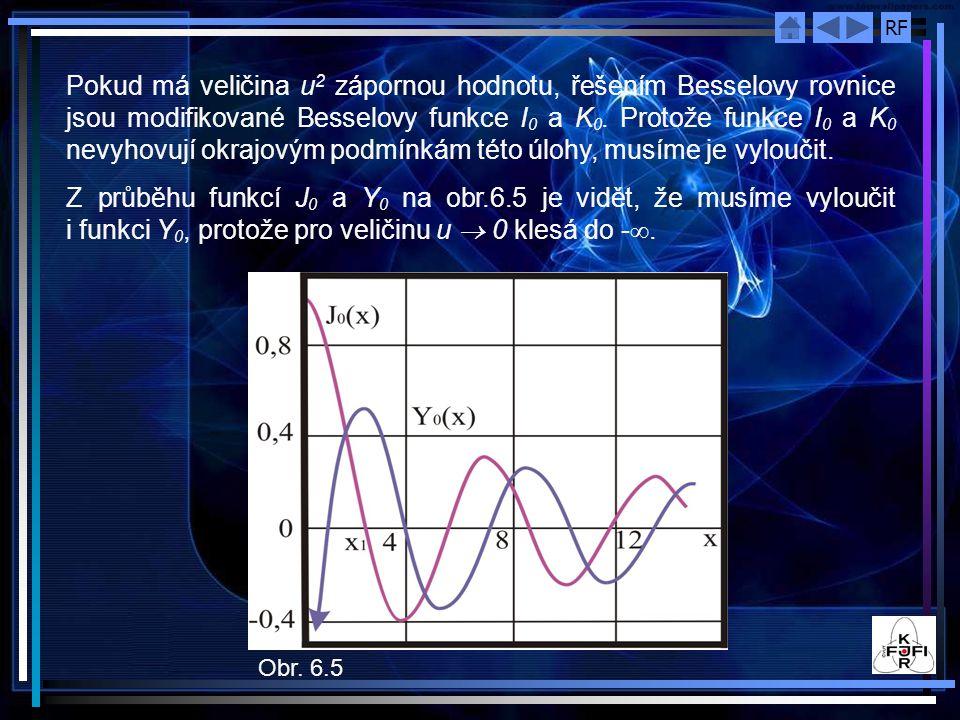 RF Pokud má veličina u 2 zápornou hodnotu, řešením Besselovy rovnice jsou modifikované Besselovy funkce I 0 a K 0.