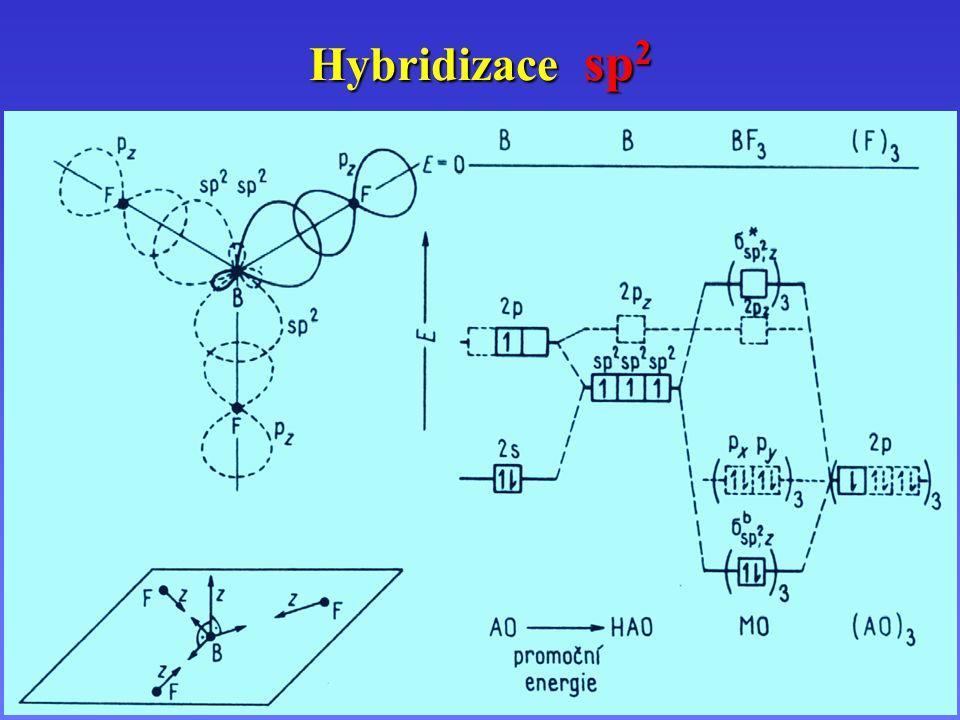Hybridizace sp 2 s + + p x + + pypy s – – p x + + pypy s + + p x – – pypy sp 2, sp 2 } BF 3