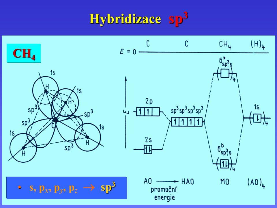 Hybridizace sp 3 CH 4 s, s, px, px, py, py, p z  sp 3