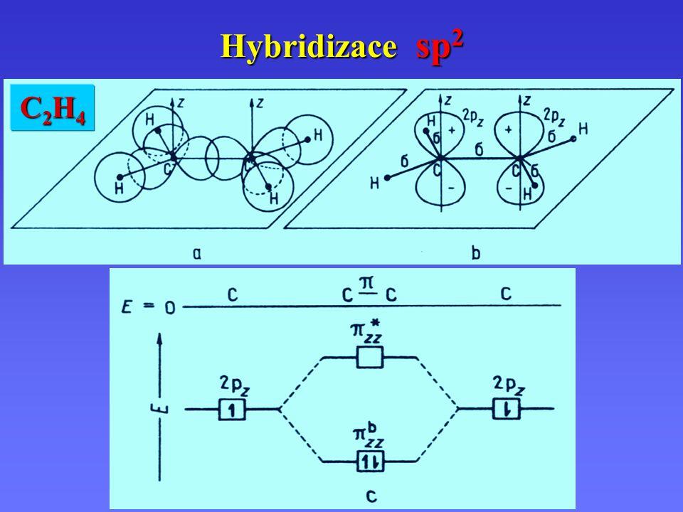 Hybridizace sp 2 C2H4C2H4C2H4C2H4